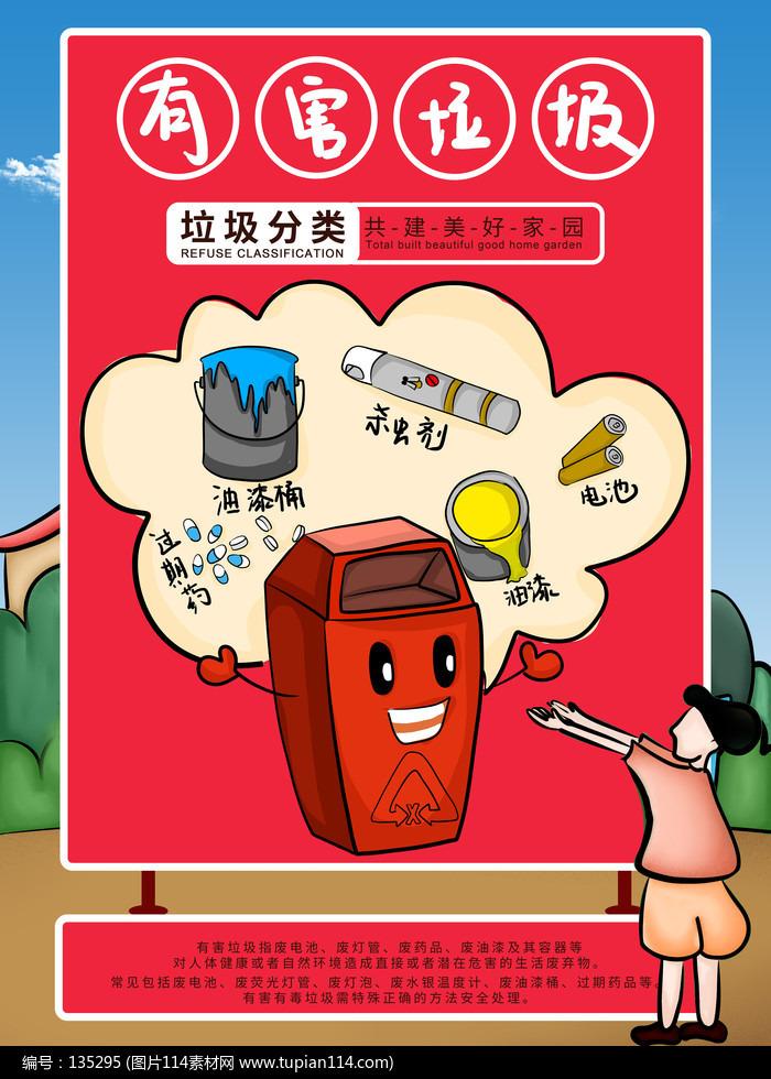 创意有害垃圾介绍海报